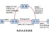 Java中程序、线程、进程解析